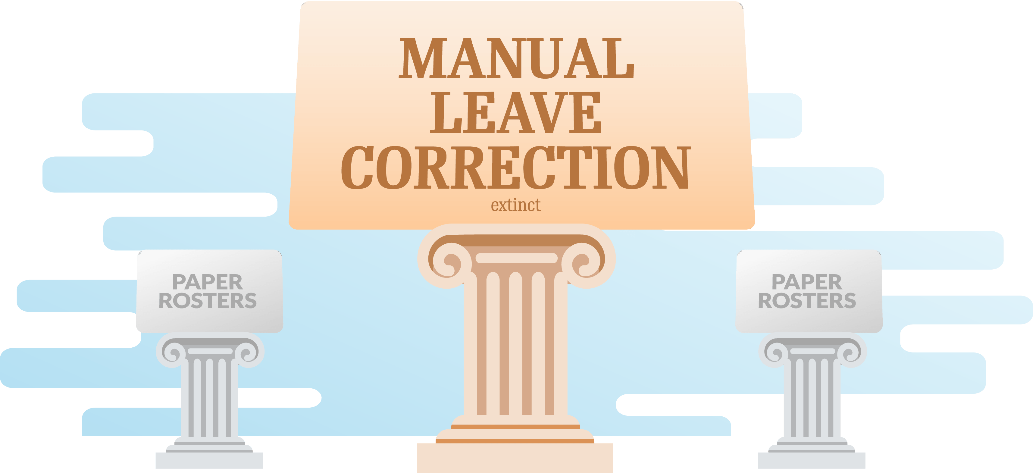 Manual leave corrections will become extinct.